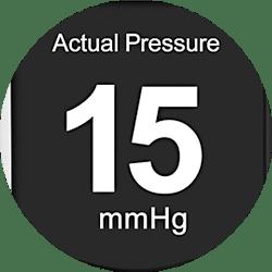 actual pressure image